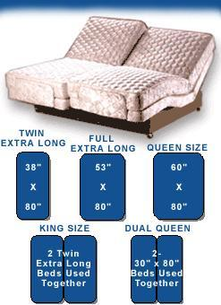 Adjustable Bed Supplier